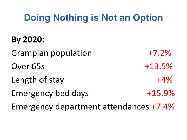 Doing Nothing is Not an Option