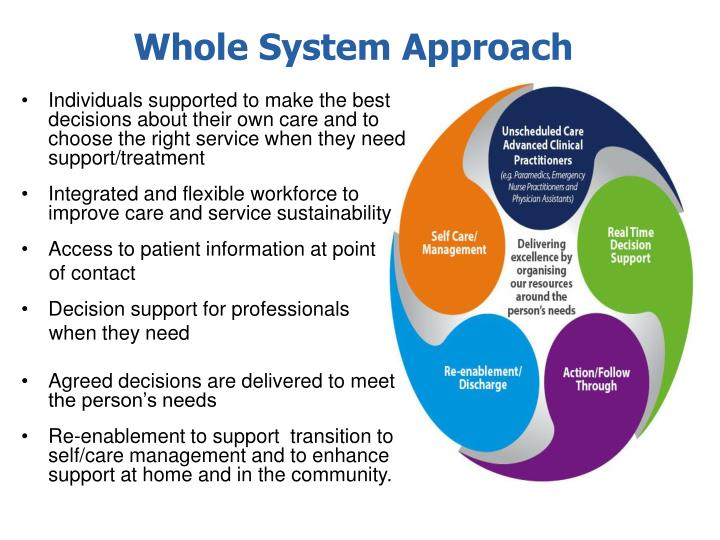 Individuals supported to make the best decisions about their own care and to choose the right service when they need support/treatment