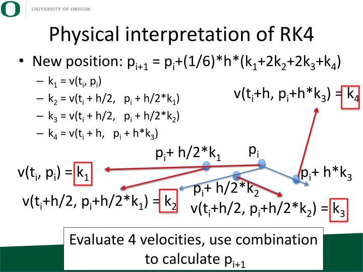 Physical interpretation of RK4