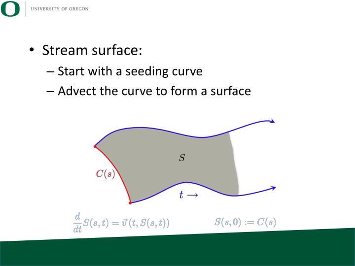 Stream surface: