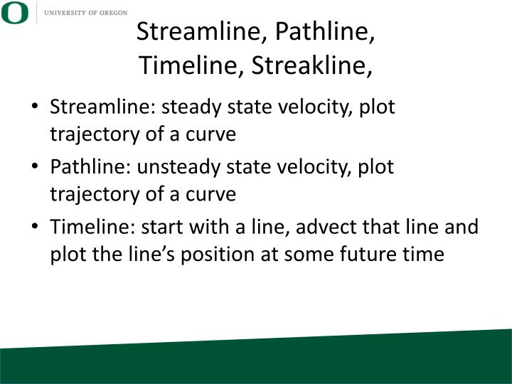 Streamline,