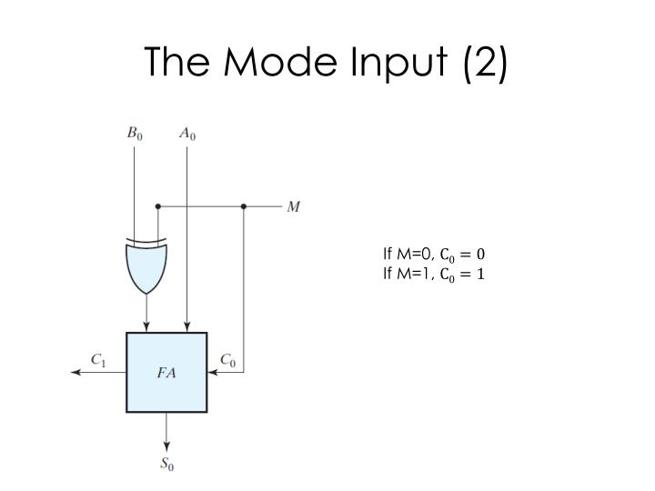 The Mode Input (2)