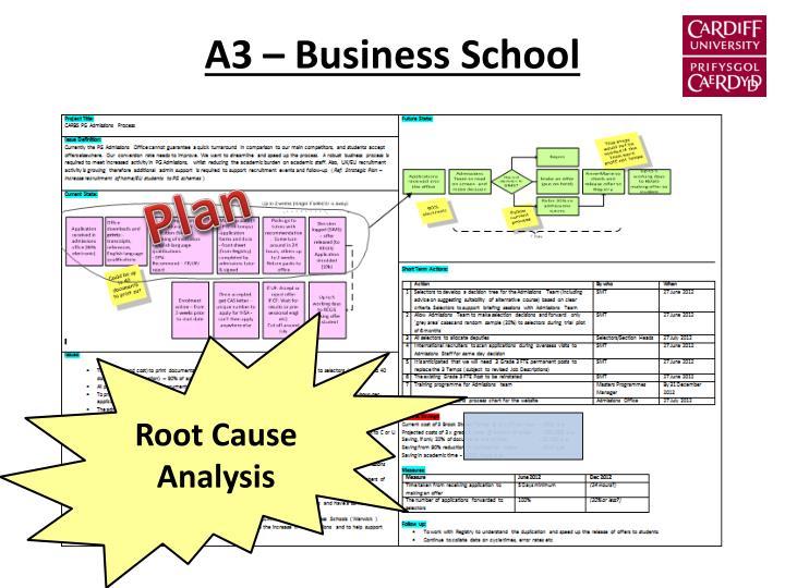A3 – Business School