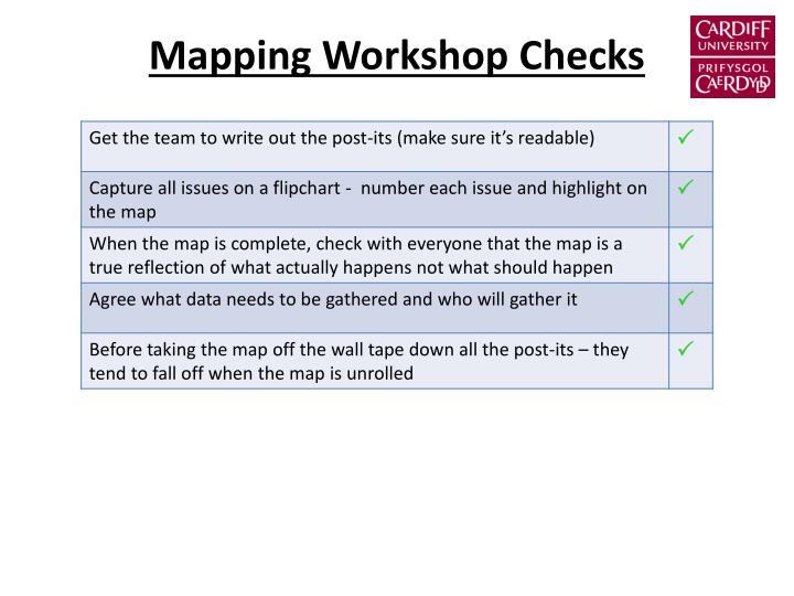Mapping Workshop Checks