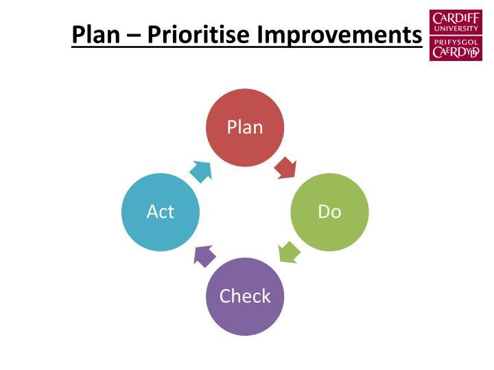 Plan – Prioritise Improvements