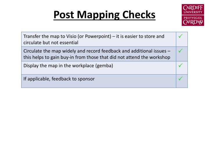 Post Mapping Checks