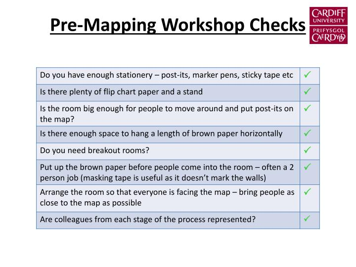 Pre-Mapping Workshop Checks