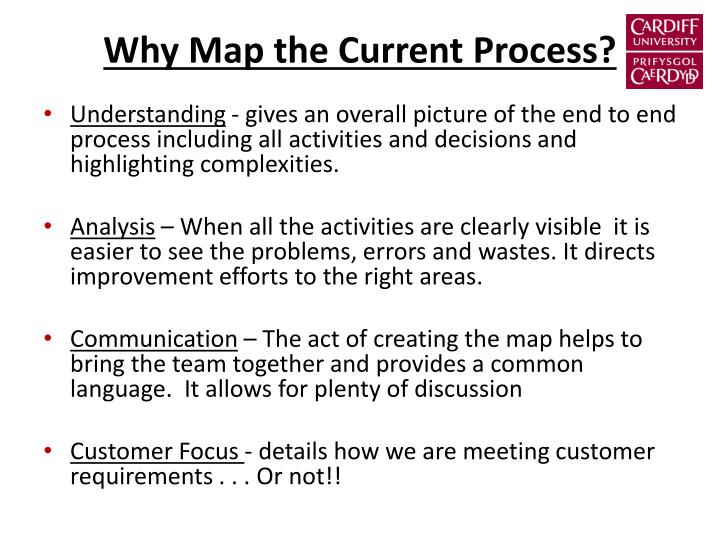 Why Map the Current Process?
