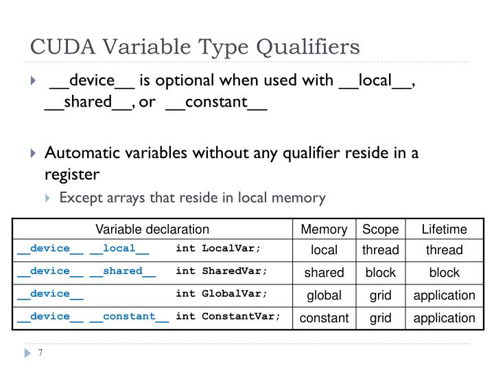 CUDA Variable Type Qualifiers