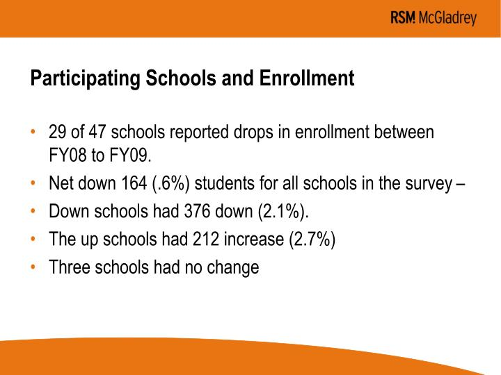 Participating Schools and Enrollment