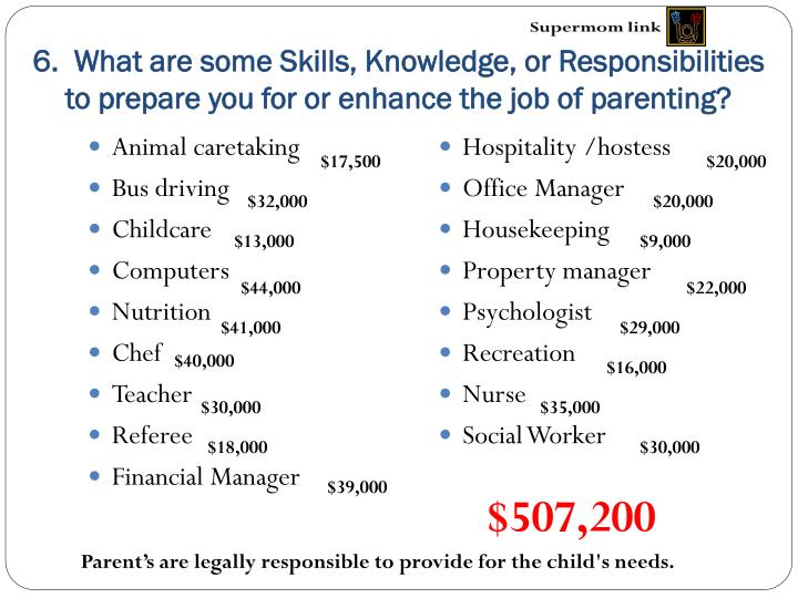 6.  What are some Skills, Knowledge, or Responsibilities to prepare you for or enhance the job of parenting?