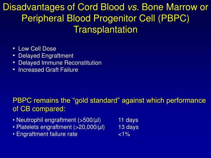 Disadvantages of Cord Blood