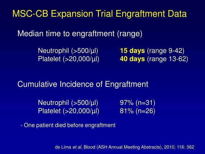MSC-CB Expansion Trial Engraftment Data