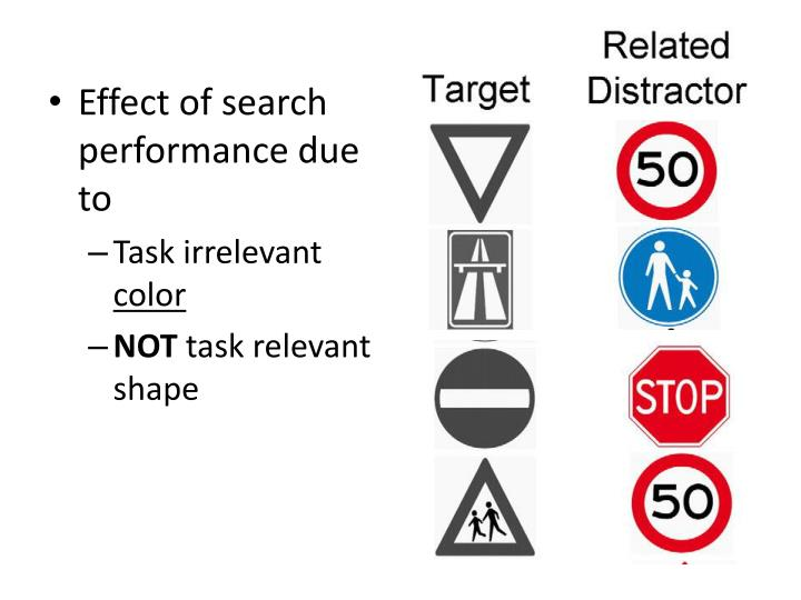 Effect of search performance due to