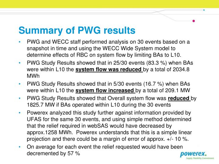 Summary of PWG results