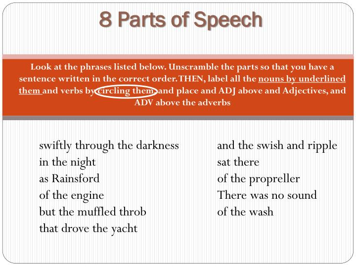 power of speech essays The power of speech one of the most powerful fragments of a speech in modern times deals with the elusive elements of a dream a dream is defined as images or ideas.