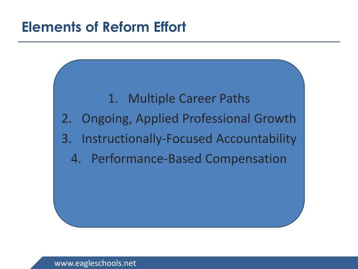 Elements of Reform Effort
