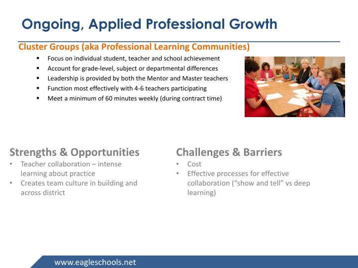 Ongoing, Applied Professional Growth
