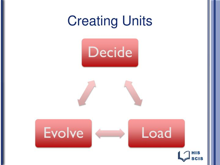 Creating Units