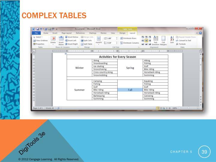 Complex Tables