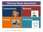 the four r oom apartment
