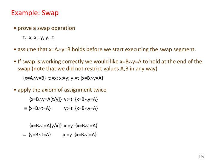 Example: Swap