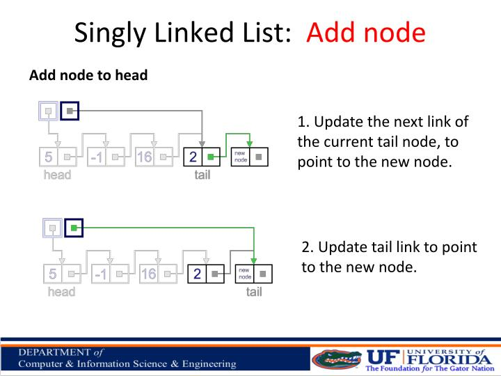 Singly Linked List: