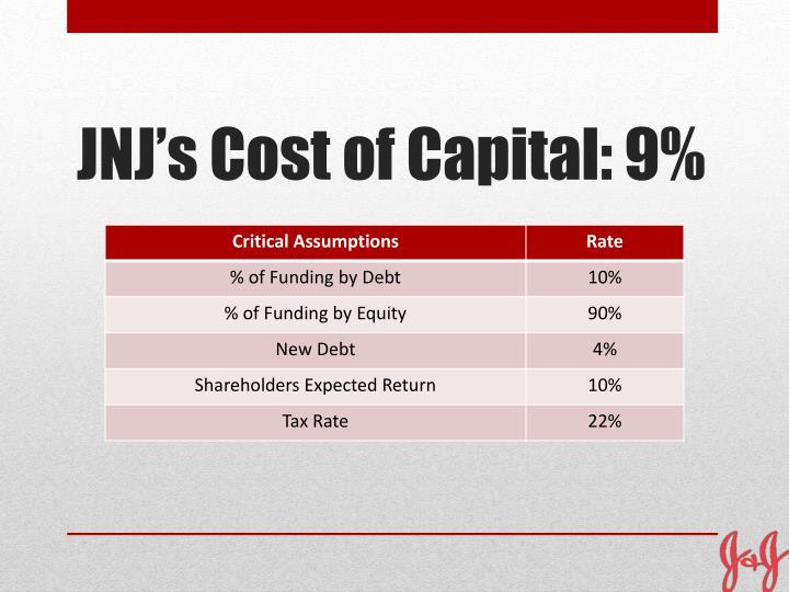 JNJ's Cost of Capital: 9%