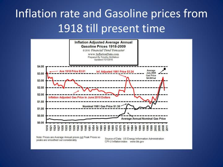 Inflation rate and Gasoline prices from 1918 till present time