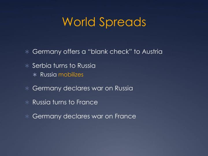World Spreads
