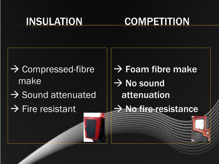 Compressed-fibre make