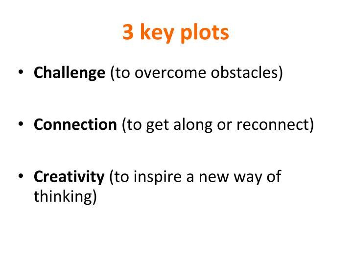 3 key plots