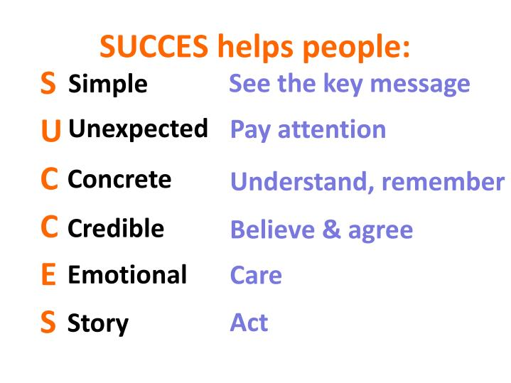 SUCCES helps people: