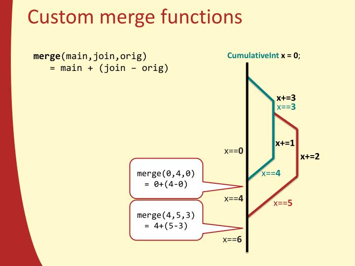 Custom merge functions