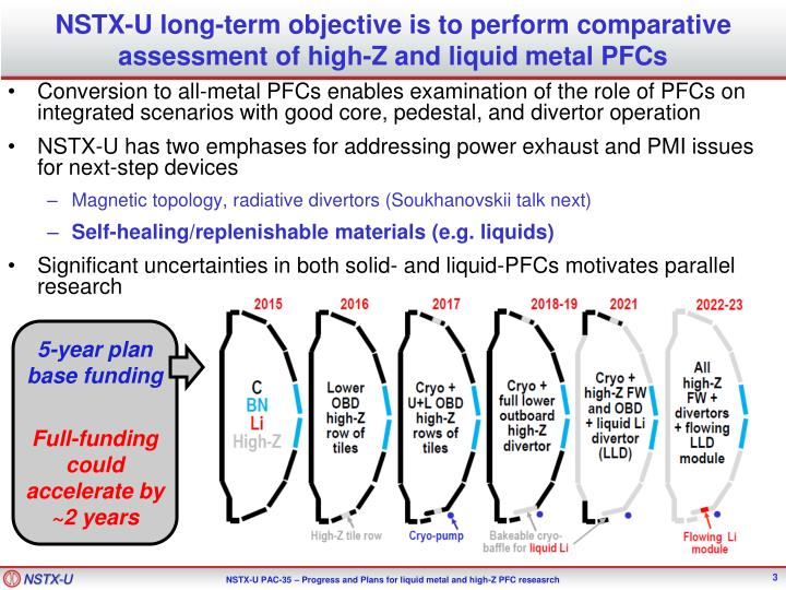 Nstx u long term objective is to perform comparative assessment of high z and liquid metal pfcs