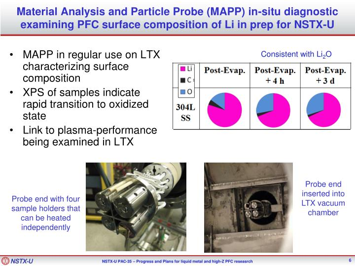 Material Analysis and Particle Probe (MAPP) in-situ diagnostic examining PFC surface composition of Li in prep for NSTX-U