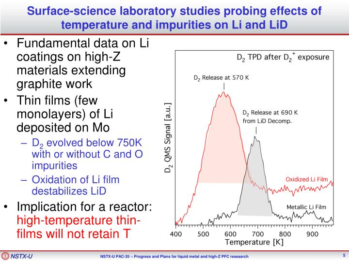 Surface-science laboratory studies probing effects of temperature and impurities on Li and