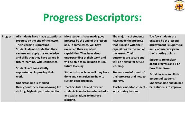 Progress Descriptors: