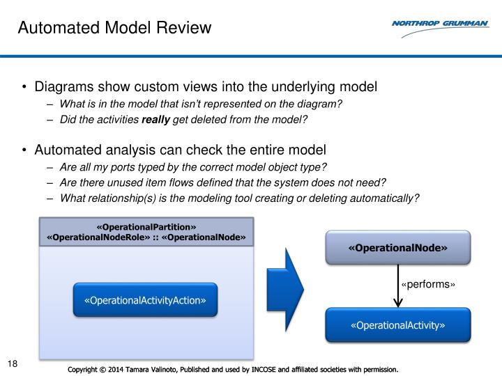 Automated Model Review