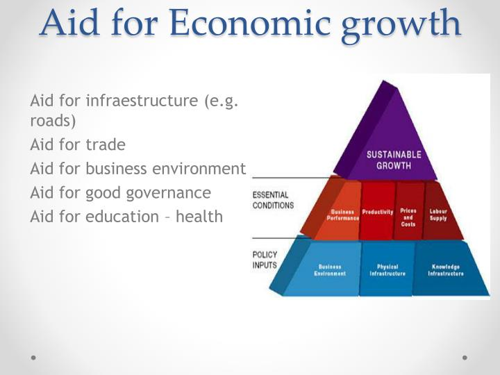 Aid for Economic growth