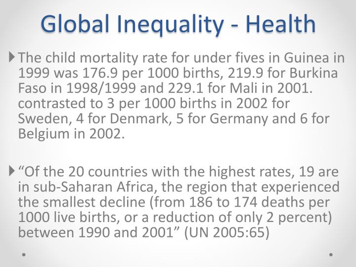Global Inequality - Health