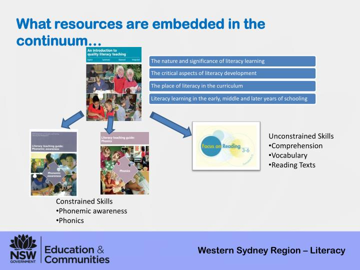 What resources are embedded in the continuum…