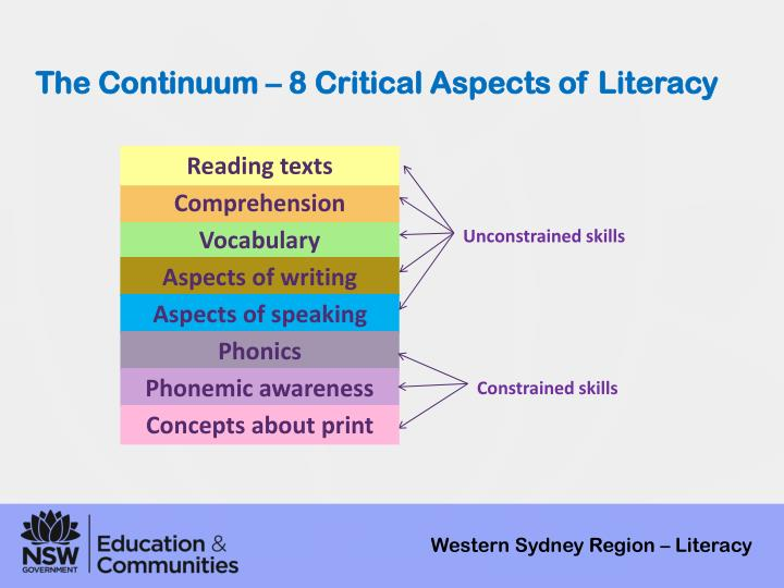 The Continuum – 8 Critical Aspects of Literacy