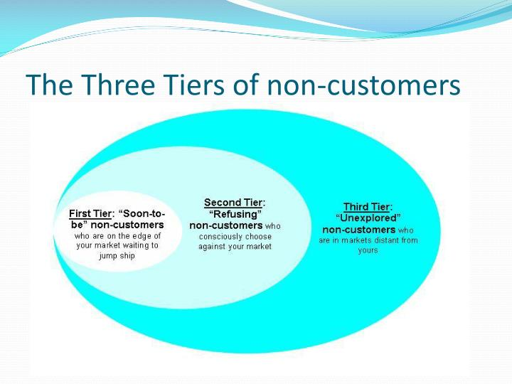The three tiers of non customers