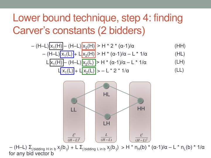 Lower bound technique, step 4: finding Carver's constants (2 bidders)