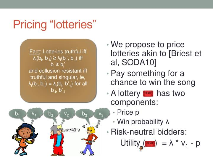 "Pricing ""lotteries"""