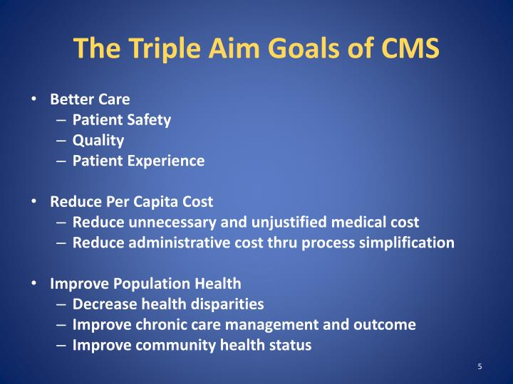 The Triple Aim Goals of CMS