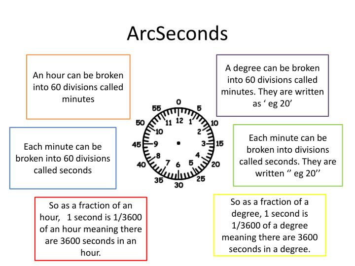 ArcSeconds