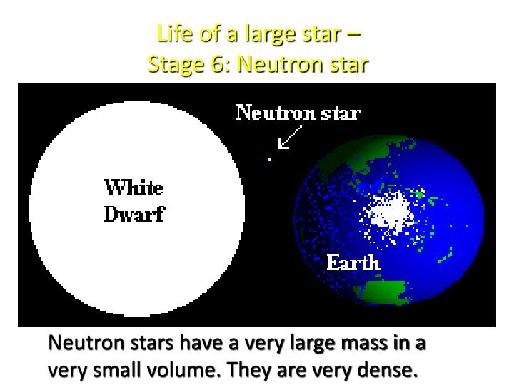 Life of a large star –