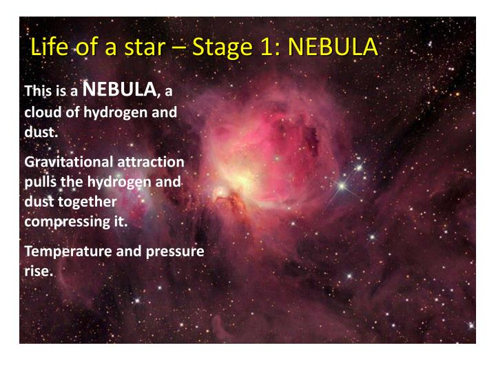 Life of a star – Stage 1: NEBULA